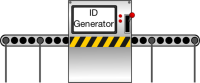 Barcode Database Auto generated ID