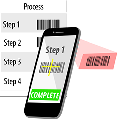 Compare list of barcodes for verification