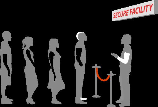 secure facility access