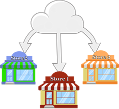 Manage countless stores with unique credentials