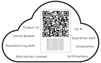 Multi-Function Barcode