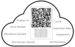 Benefits of Multi-Function Barcodes